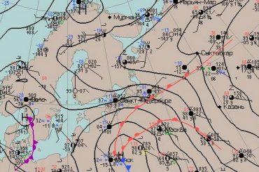 Финские сайты погоды